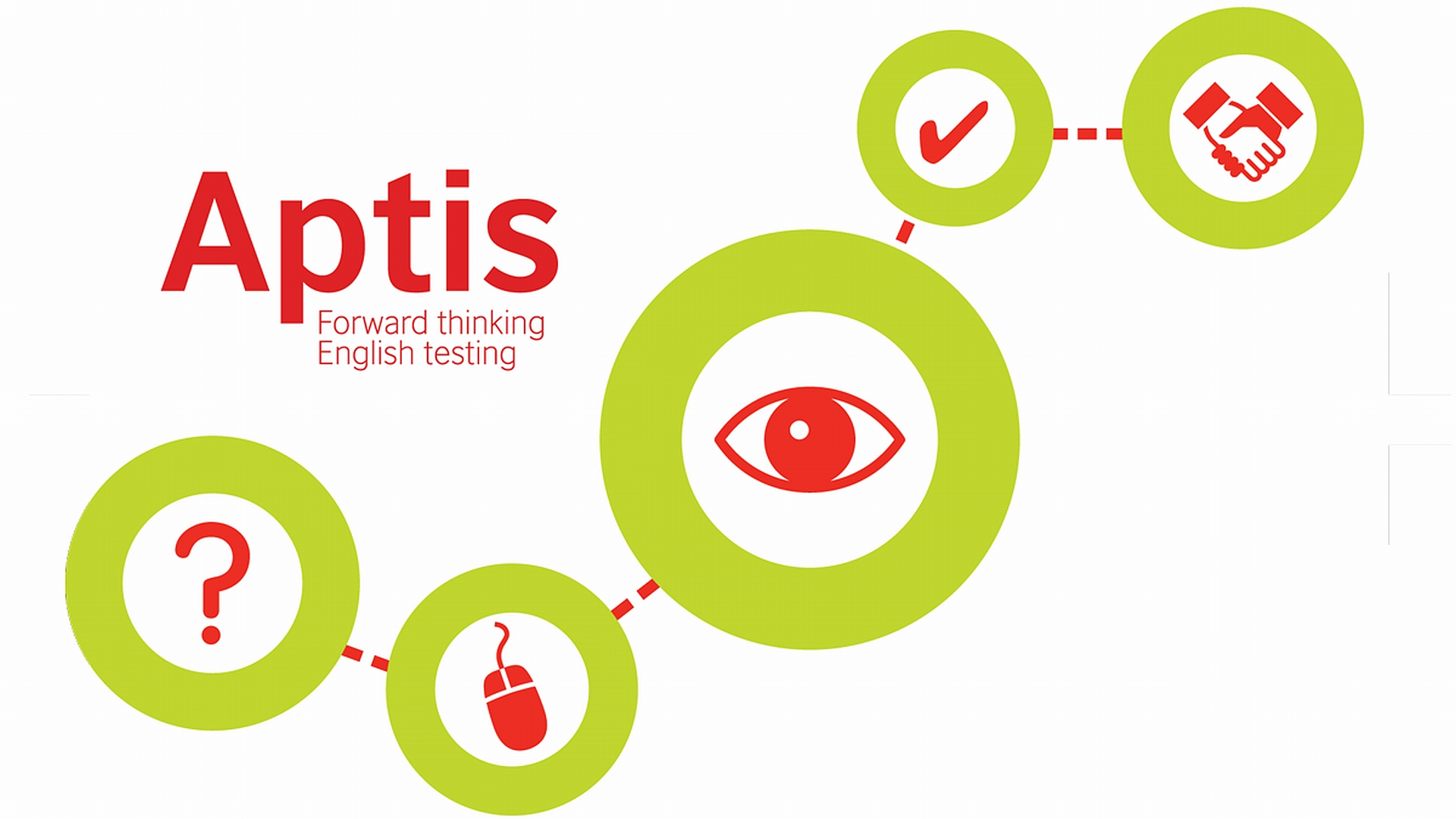 Descubre las diferentes partes de las que se compone el examen de APTIS General